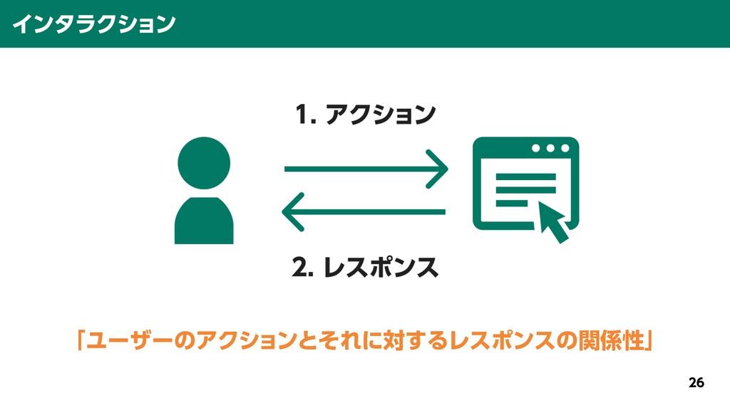 インタラクション 26 「ユーザーのアクションとそれに対するレスポンスの関係性」