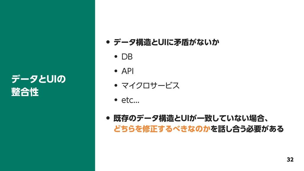 データとUIの 整合性 • データ構造とUIに矛盾がないか • DB • API • マイクロ...