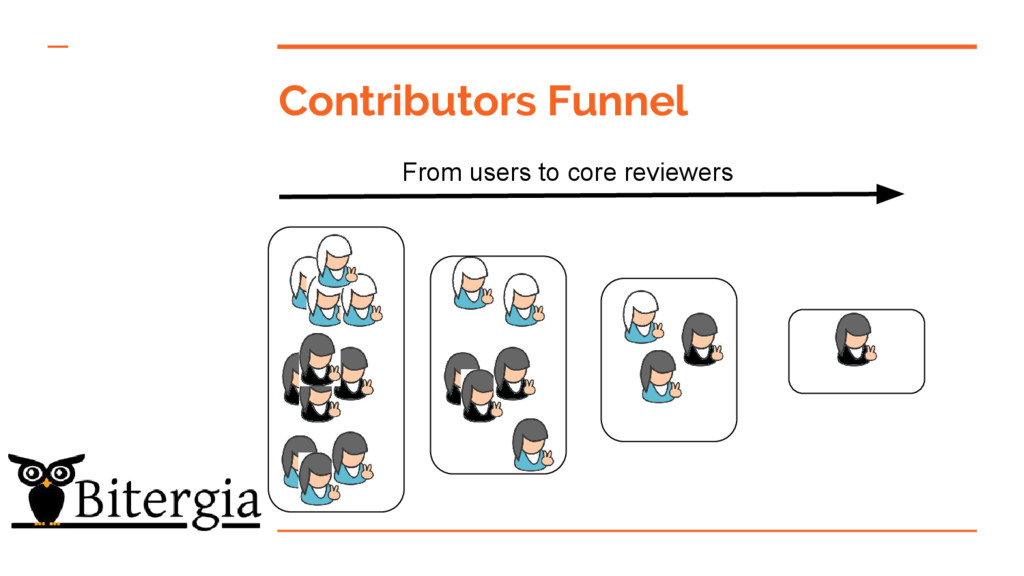 Contributors Funnel From users to core reviewers