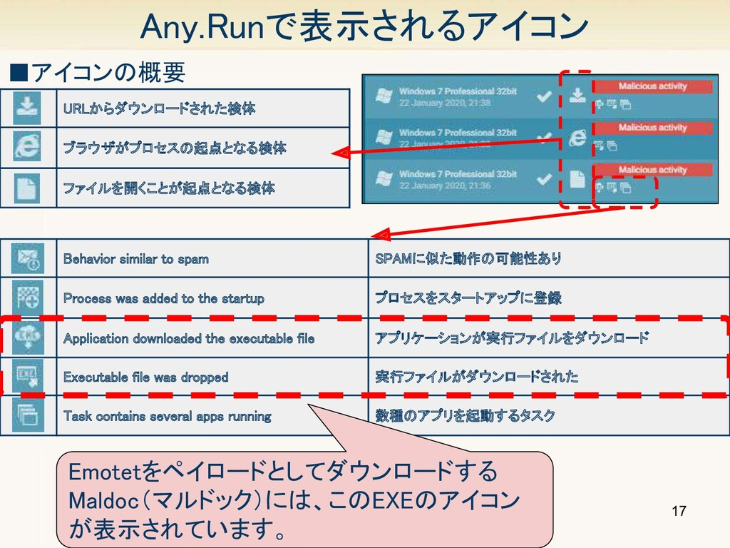 Behavior similar to spam  SPAMに似た動作の可能性あり  Pr...