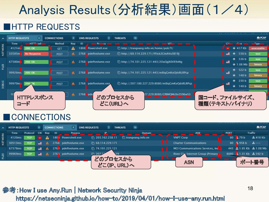 18 Analysis Results(分析結果)画面(1/4) 参考:How I use ...