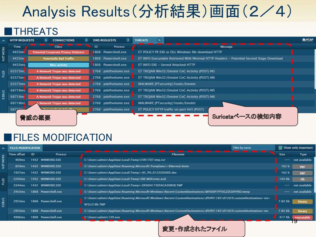 19 Analysis Results(分析結果)画面(2/4) ■THREATS 脅威の...