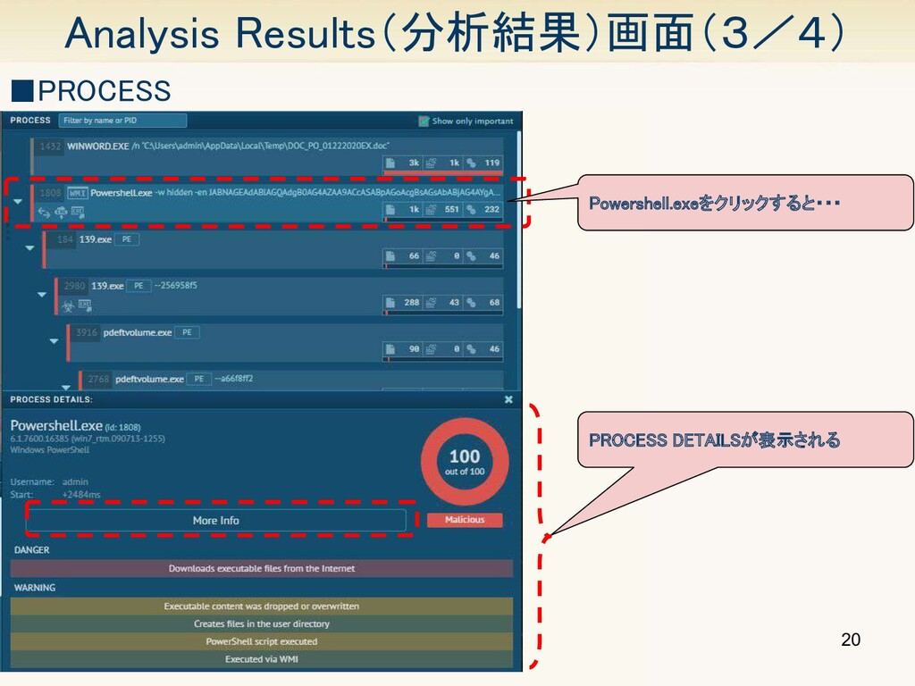 20 Analysis Results(分析結果)画面(3/4) ■PROCESS Pow...