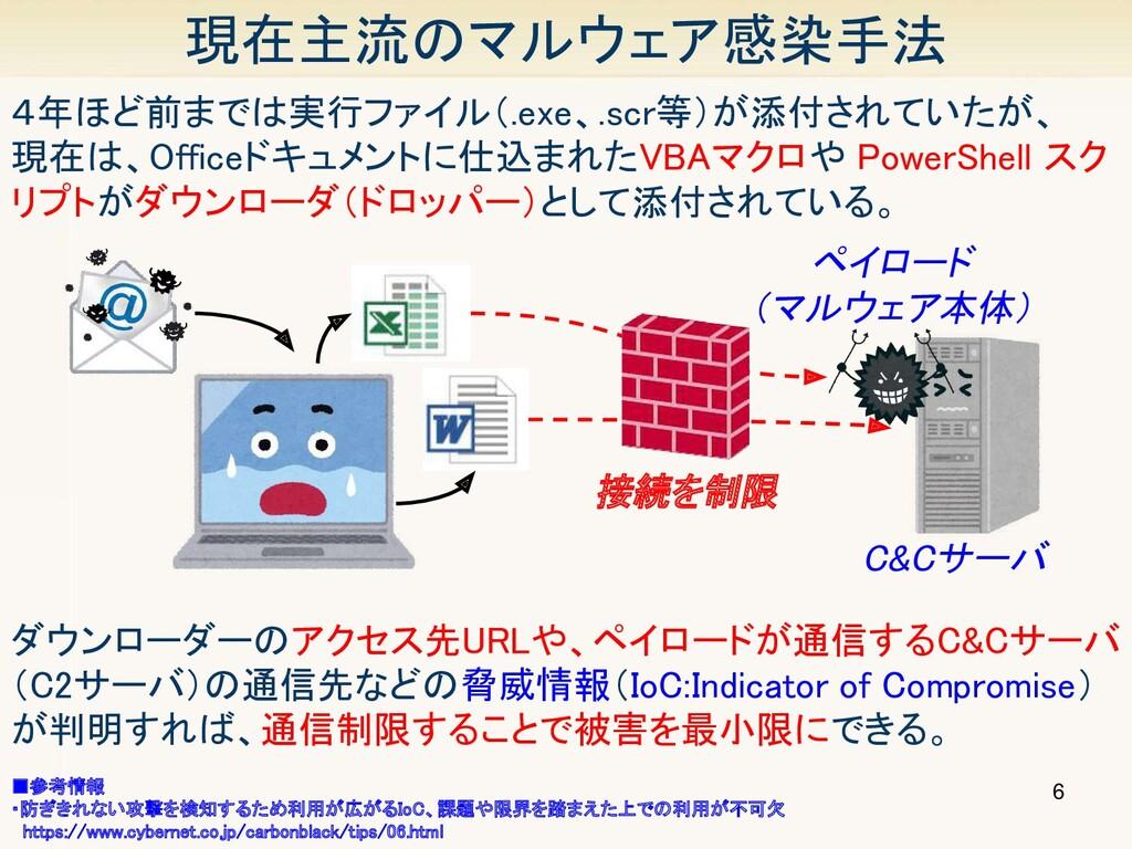 6 現在主流のマルウェア感染手法 4年ほど前までは実行ファイル(.exe、.scr等)が添付...