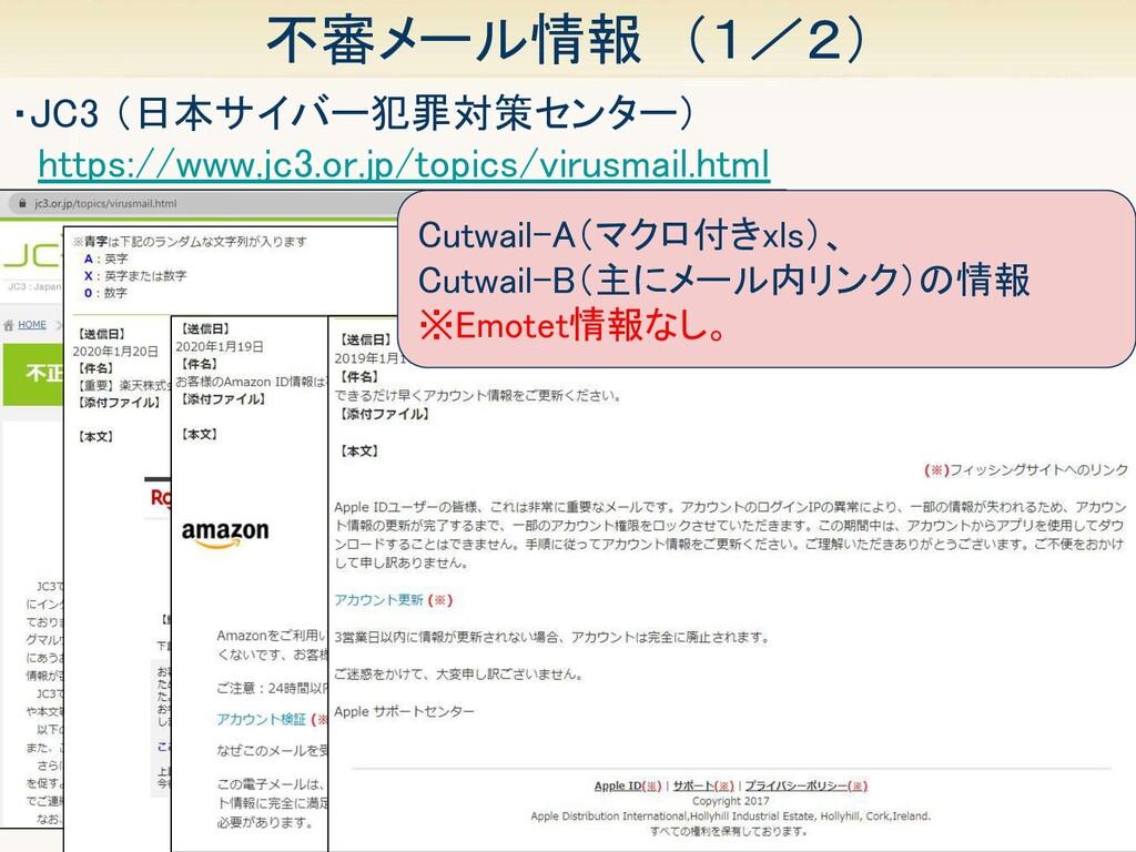 9 不審メール情報 (1/2) ・JC3 (日本サイバー犯罪対策センター)  https:...