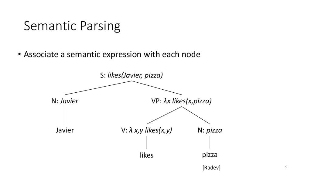 Semantic Parsing • Associate a semantic express...