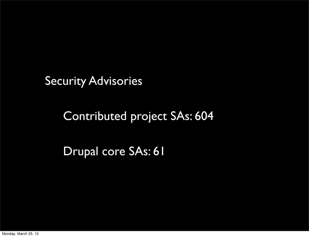 Security Advisories Contributed project SAs: 60...