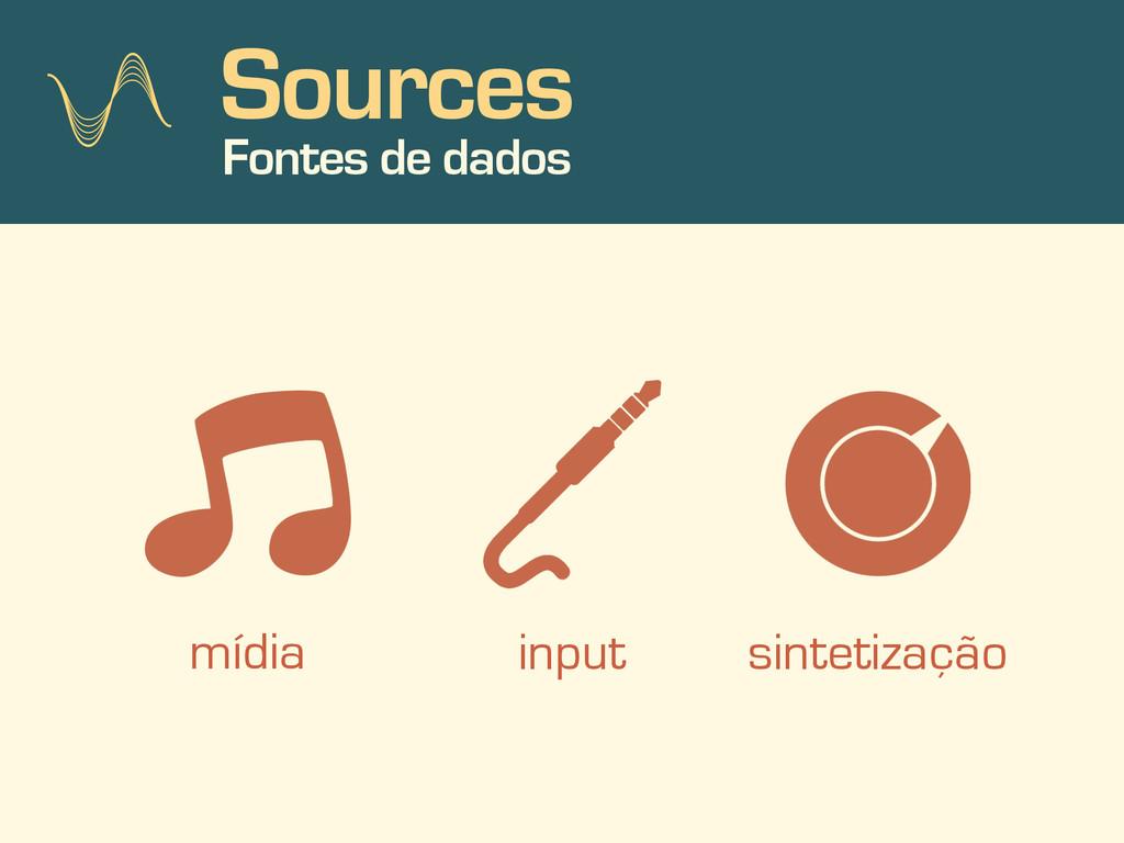 Sources Fontes de dados mídia input sintetização