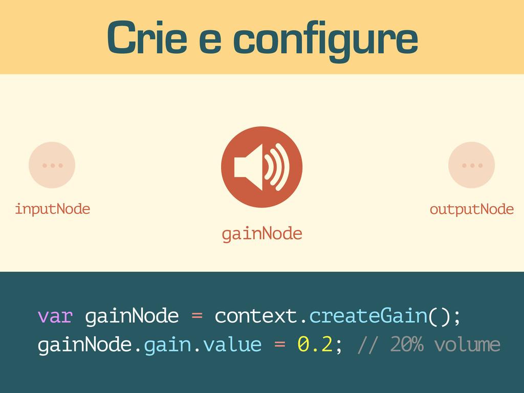 gainNode var gainNode = context.createGain(); g...