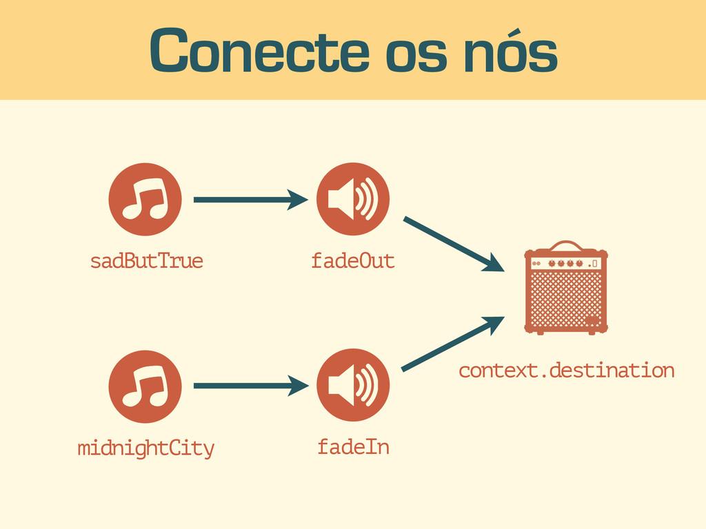 Conecte os nós s context.destination fadeOut fa...