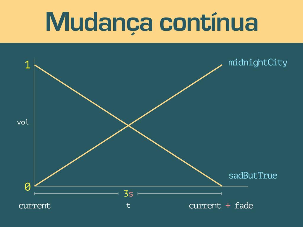 Mudança contínua e 1 0 current + fade current 3...
