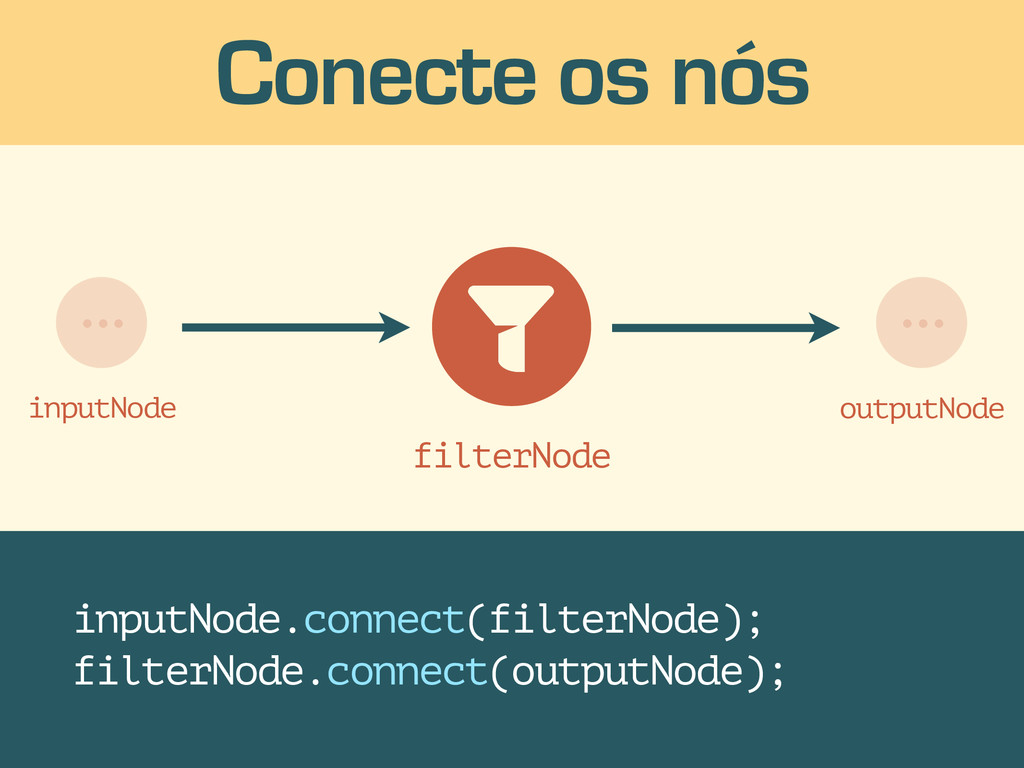 Conecte os nós e inputNode.connect(filterNode);...