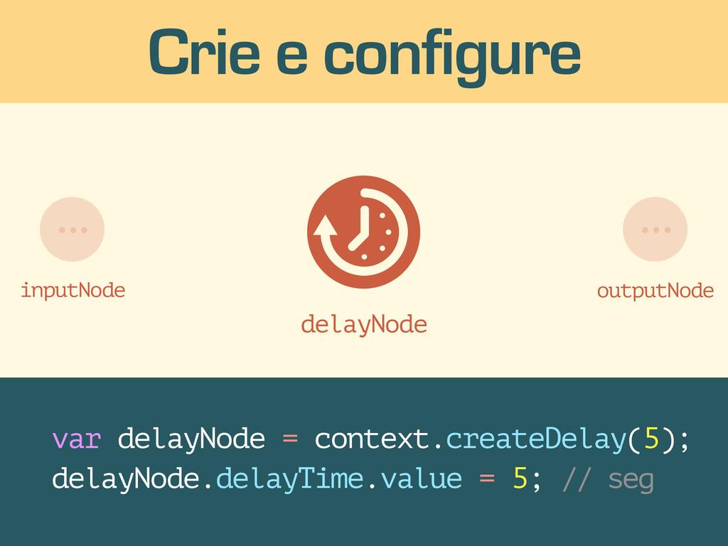 delayNode var delayNode = context.createDelay(5...