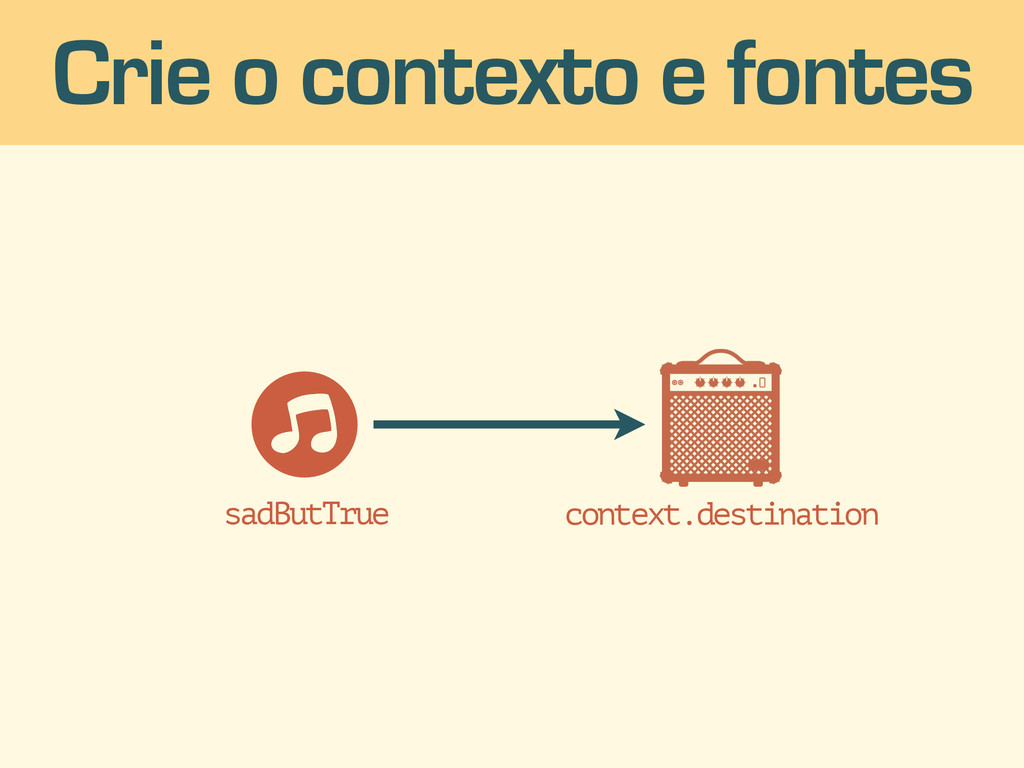context.destination Crie o contexto e fontes sa...