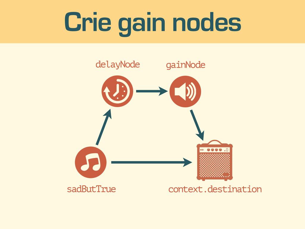 context.destination Crie gain nodes sadButTrue ...
