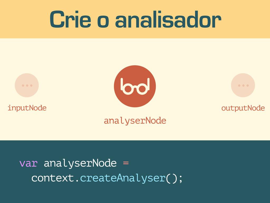 analyserNode var analyserNode = context.createA...