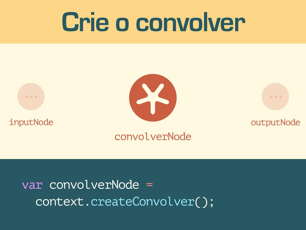 convolverNode var convolverNode = context.creat...