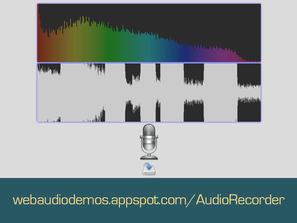 s webaudiodemos.appspot.com/AudioRecorder