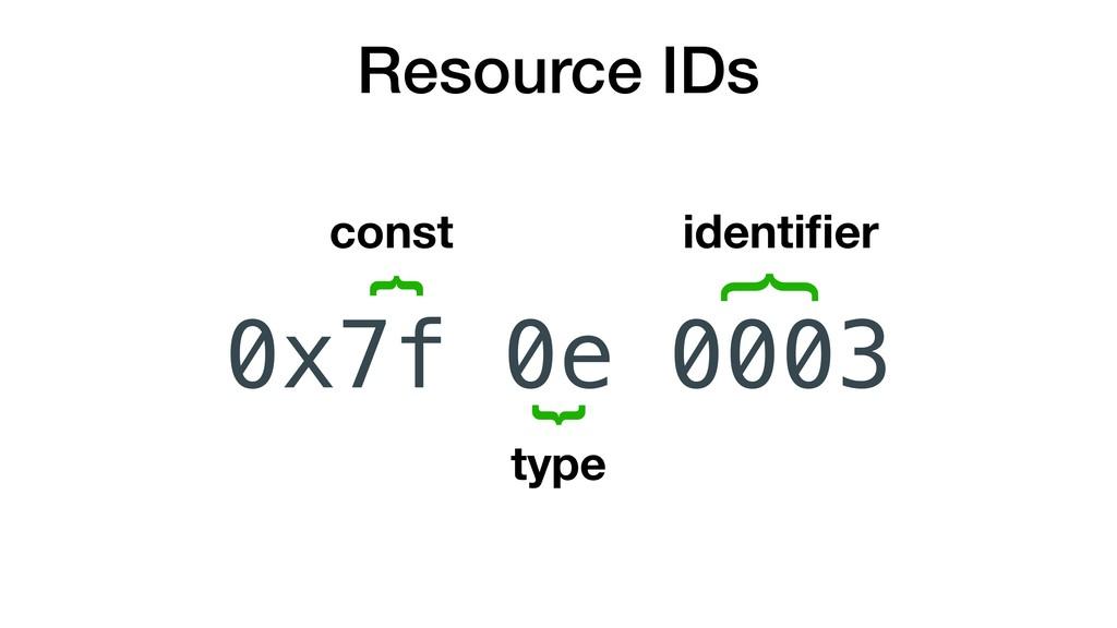 0e Resource IDs { { { const type identifier 0x7f...