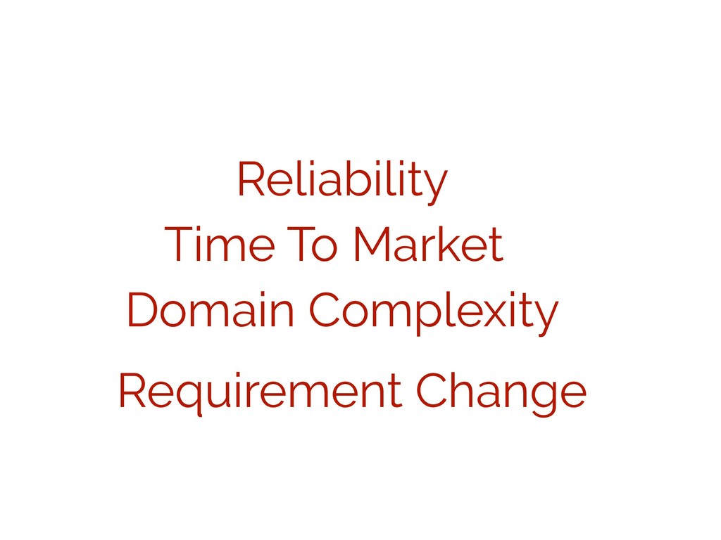 Domain Complexity Requirement Change Time To Ma...