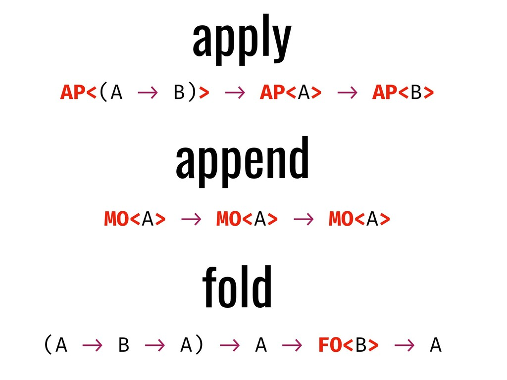 apply AP<(A !-> B)> !-> AP<A> !-> AP<B> append ...