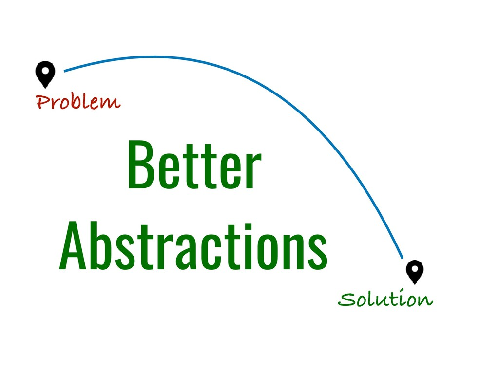 Solution Problem Better Abstractions