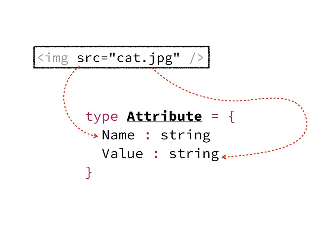 type Attribute = { Name : string Value : string...