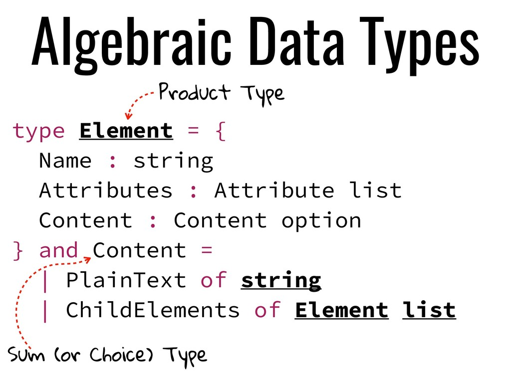 Algebraic Data Types type Element = { Name : st...