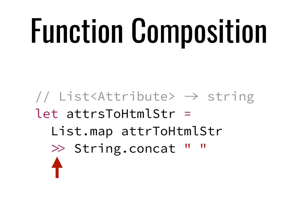 Function Composition // List<Attribute>  strin...