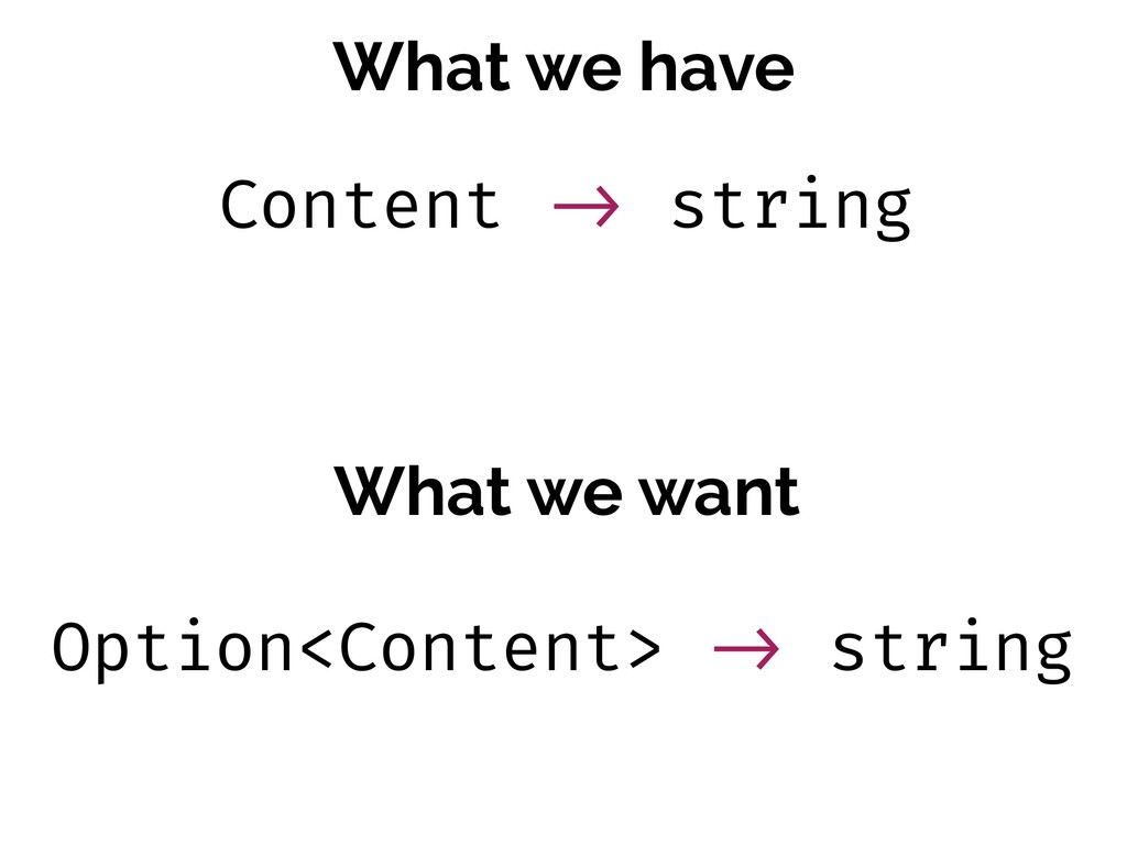 What we have What we want Option<Content> !-> s...