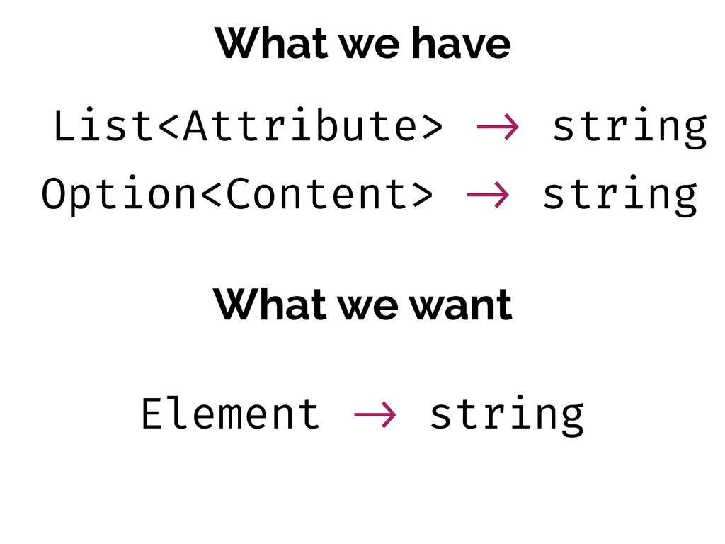 What we have What we want Element !-> string Op...