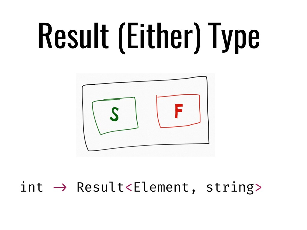Result (Either) Type int !-> Result<Element, st...