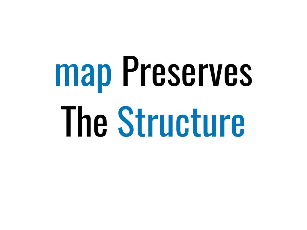 map Preserves The Structure