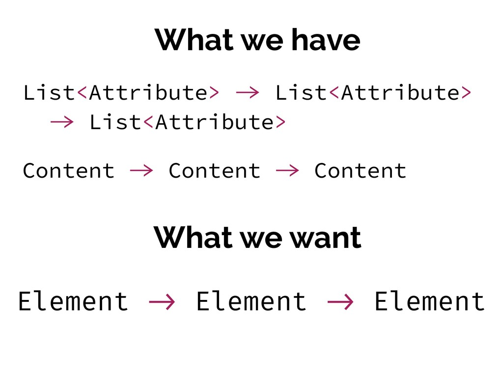 What we have What we want Element !-> Element !...