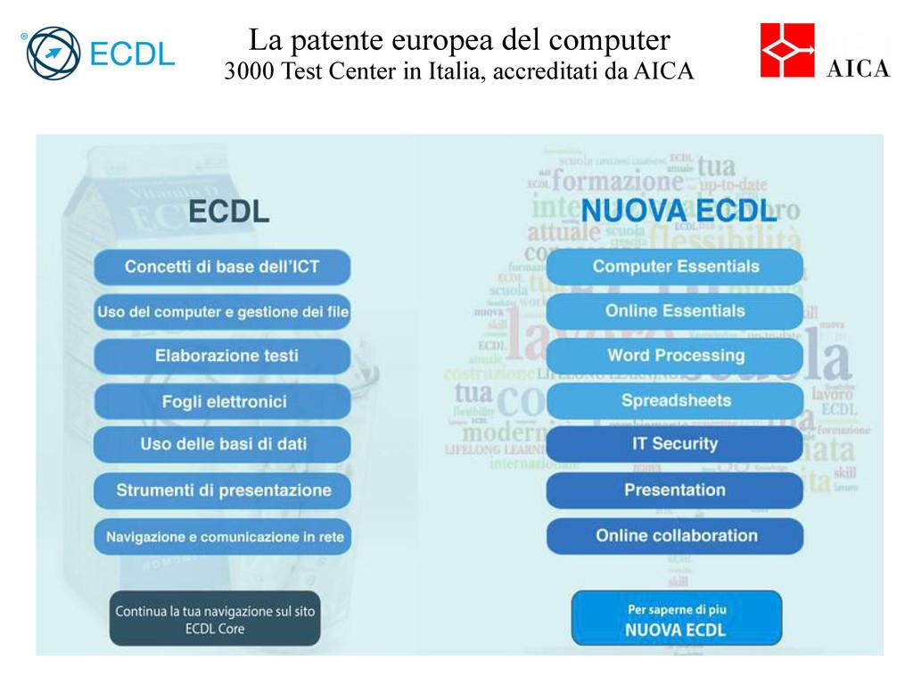 La patente europea del computer 3000 Test Cente...