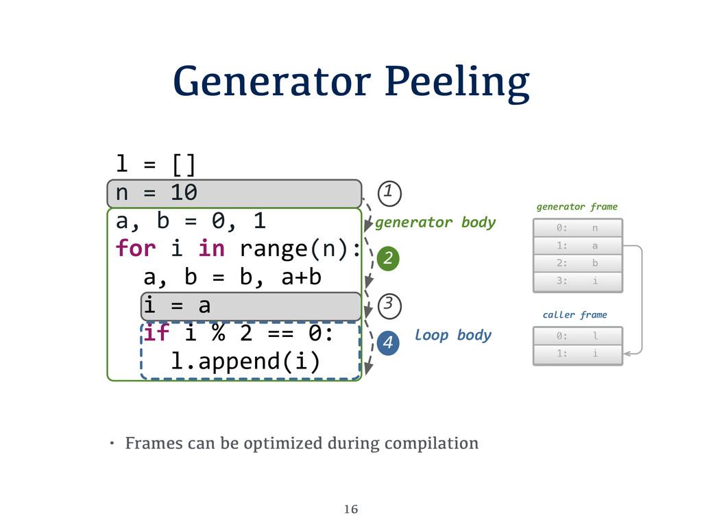 "Generator Peeling 16 l""=""[] n""=""10 a,""b""=""0,""1 ..."