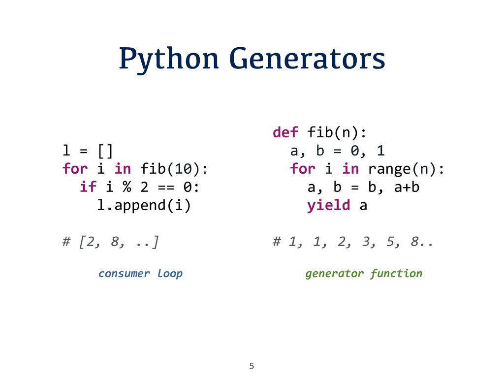Python Generators 5 def fib(n):    ...