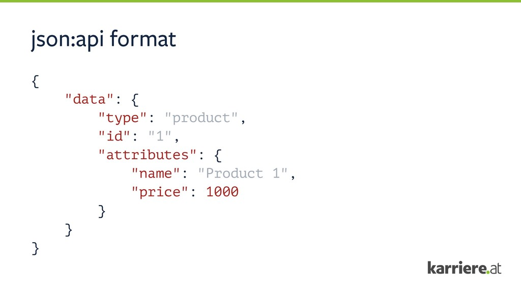 "json:api format { ""data"": { ""type"": ""product"", ..."