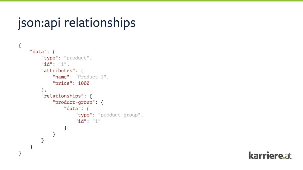 "json:api relationships { ""data"": { ""type"": ""pro..."