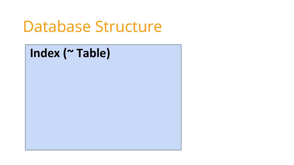 Index (~ Table) Database Structure