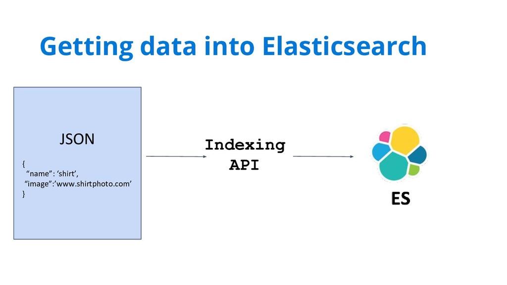 Indexing API Getting data into Elasticsearch JS...