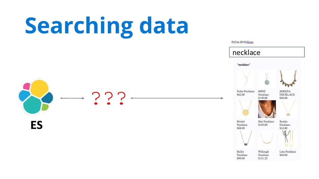 necklace Searching data ???