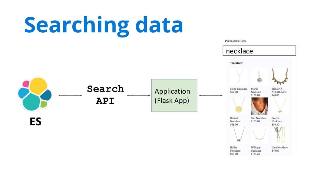necklace Application (Flask App) Search API Sea...