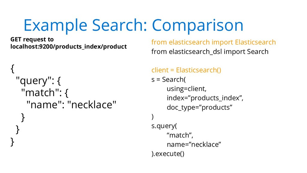 Example Search: Comparison GET request to local...