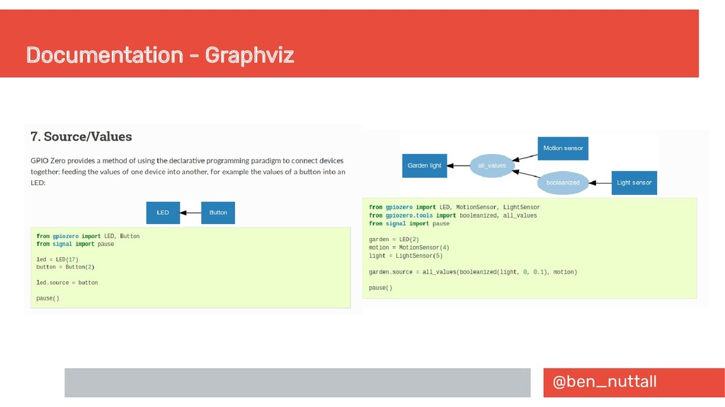@ben_nuttall Documentation - Graphviz