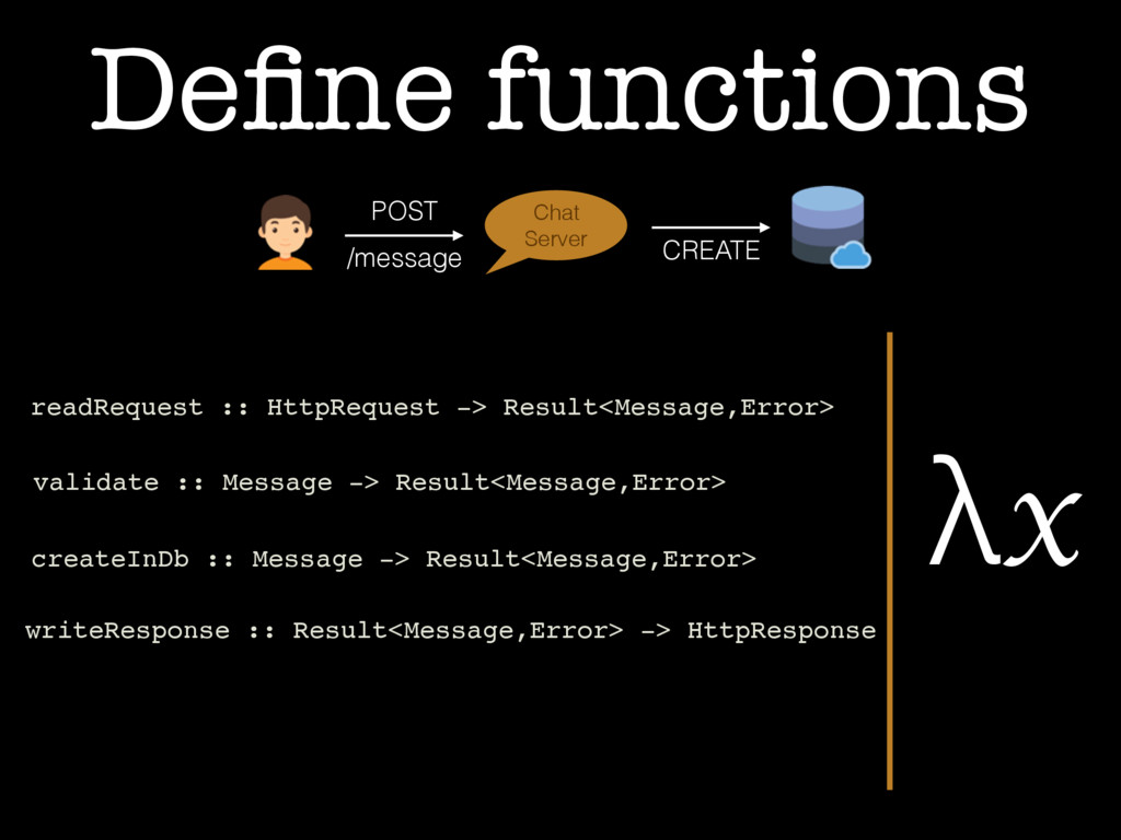 POST /message Chat Server CREATE Define function...