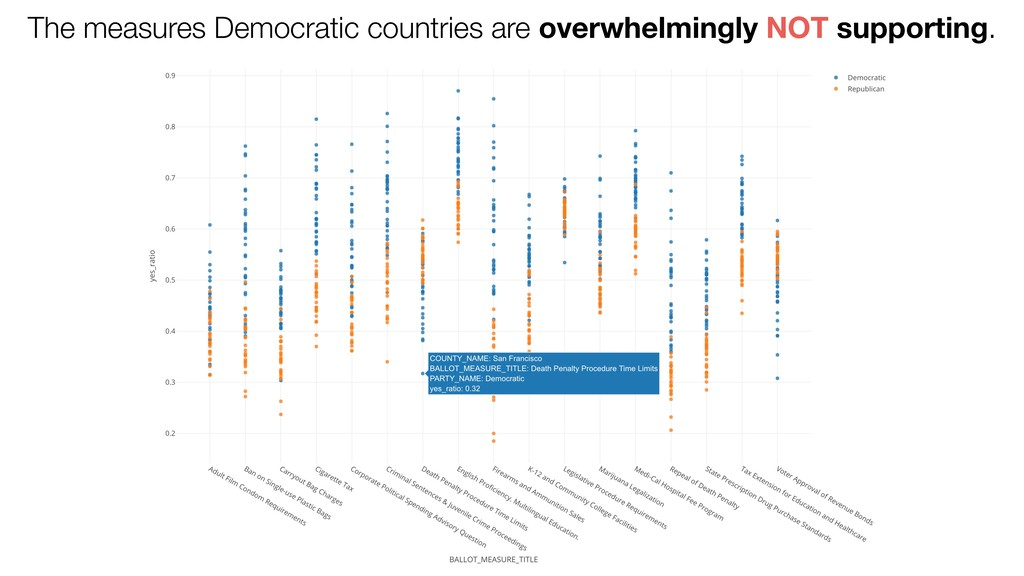 The measures Democratic countries are overwhelm...