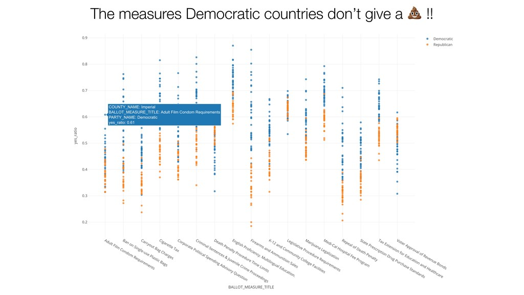The measures Democratic countries don't give a ...