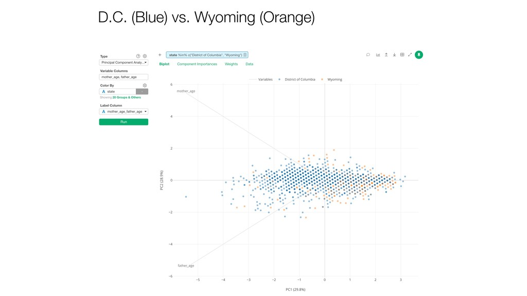 D.C. (Blue) vs. Wyoming (Orange)