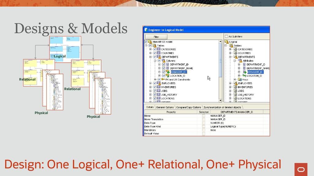 Logical Relational Physical Relational Physical...
